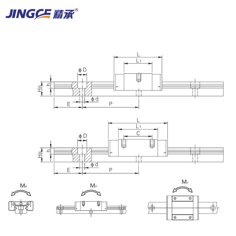 STW不锈钢微型线性系列导轨尺寸表