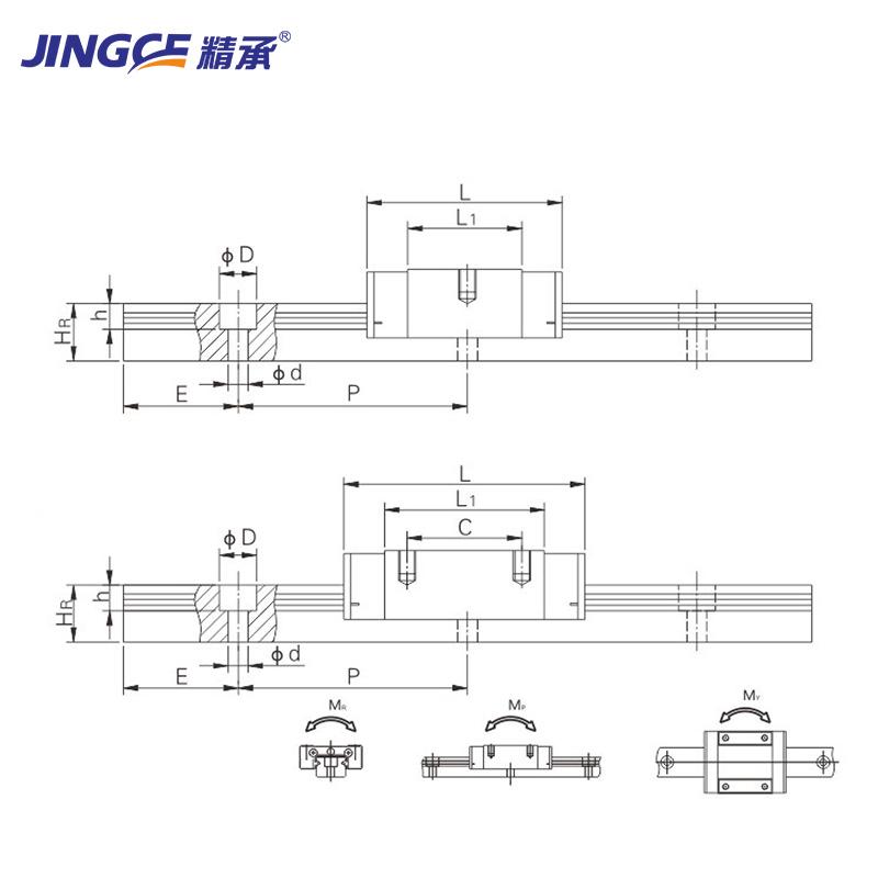 ST不锈钢微型线性系列导轨尺寸表
